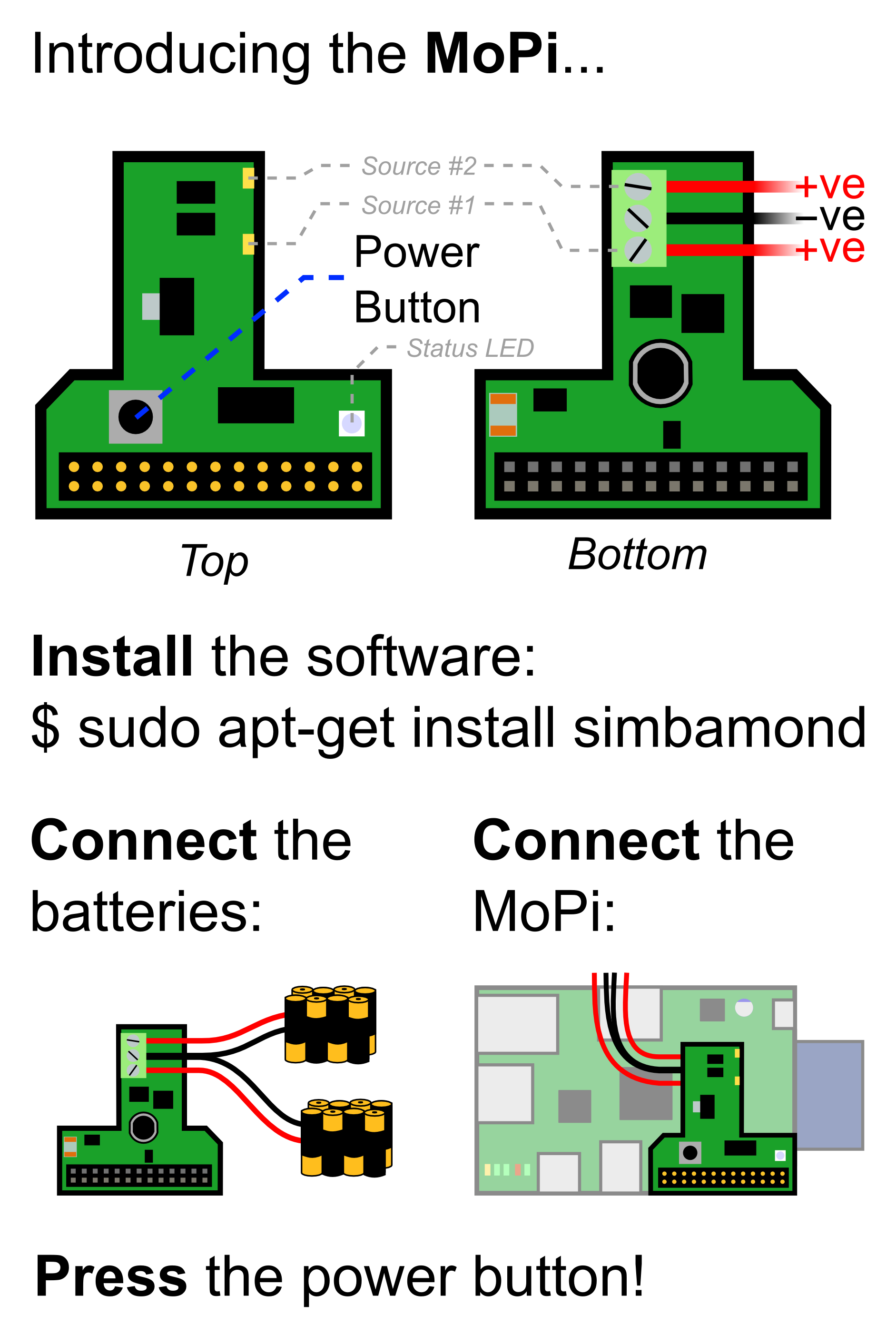Mopi Hot Swap Mobile Power For The Pi Diagram Fpv Wiring Basic Lithium Ion Battery Charger Circuit Quick Start Guide
